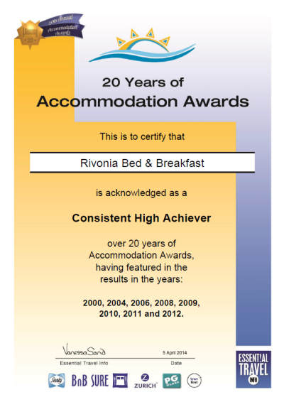 20 Years of Accommodation Award Winner